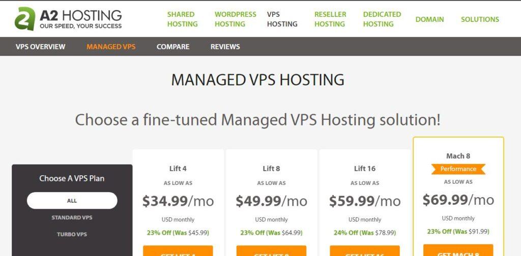 a2 vps hosting